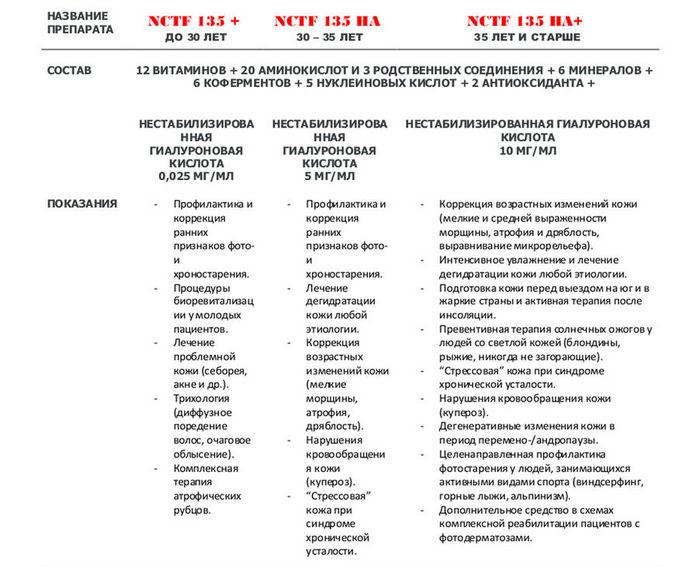 состав мезококтейлей филорга