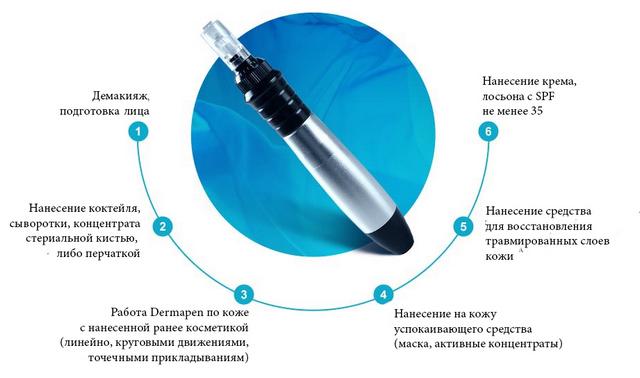 дермапен аппарат