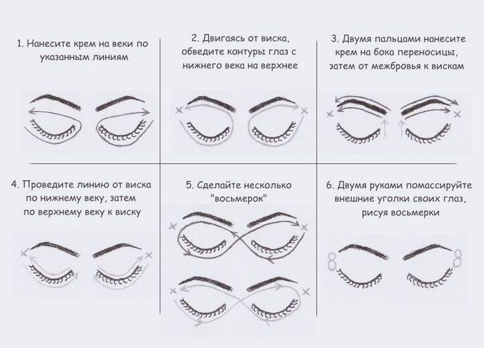 как правильно втирать крем для век и вокруг глаз
