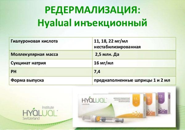 состав препарата гиалуаль