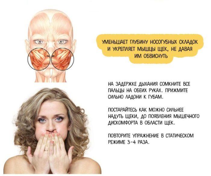 упражнения для подтяжки щек